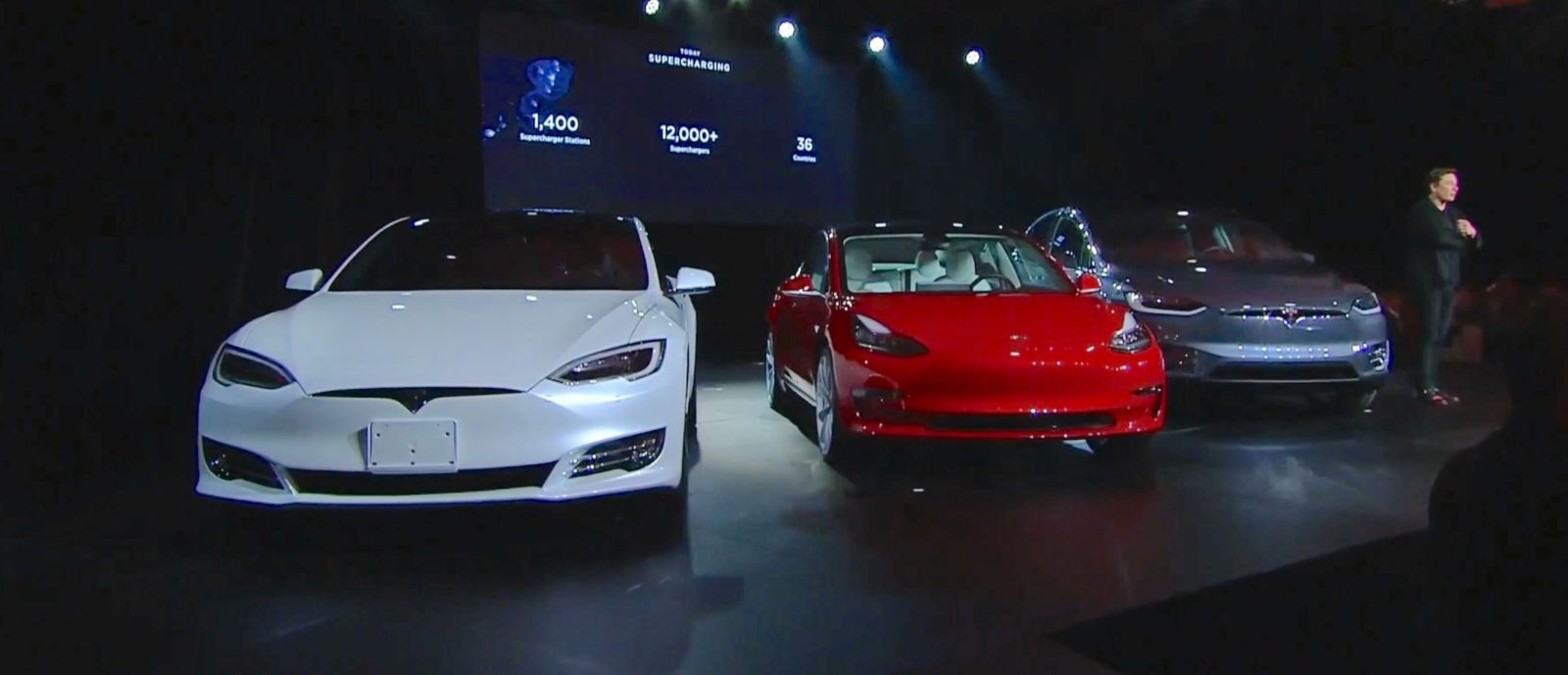 Tesla sales are keeping electric car market in California alive