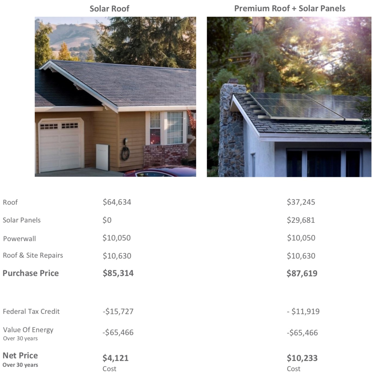 Here S A Real Tesla Solar Roof Quote And The Price Will Shock You Electrek