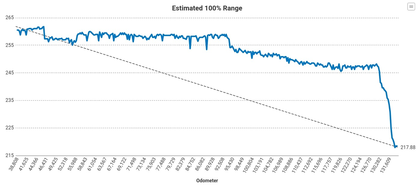 Tesla-Range-Drop.jpg