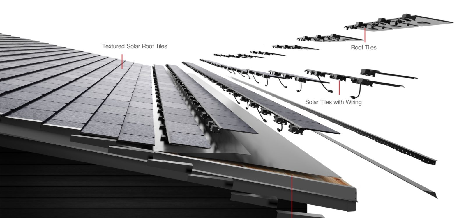 Tesla Solar Roof V3 real quote shows price dropped by 40%