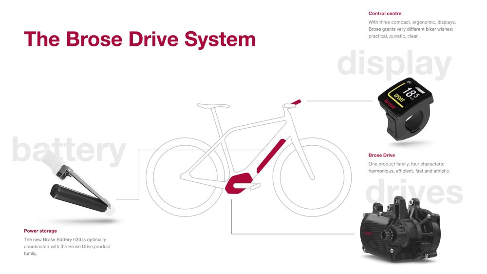 Brose unveils all new whisper-quiet electric bicycle drive