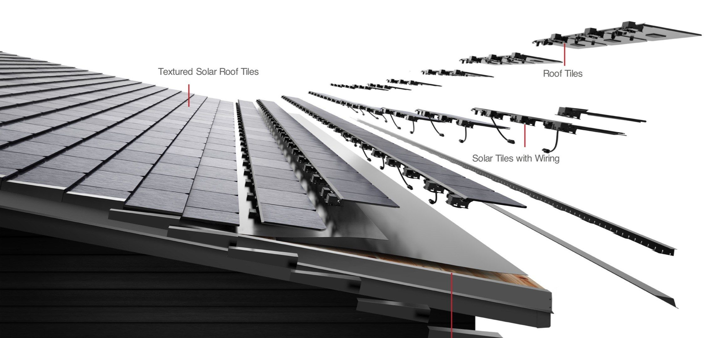 Here's where Tesla is planning Solarglass roof tile installations
