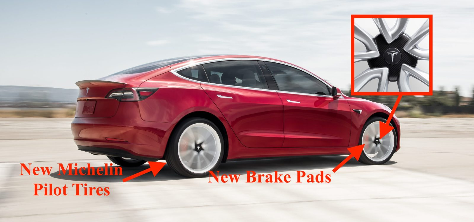 Tesla is planning a 'Track Mode Package' with sport tires, front brakes, and more