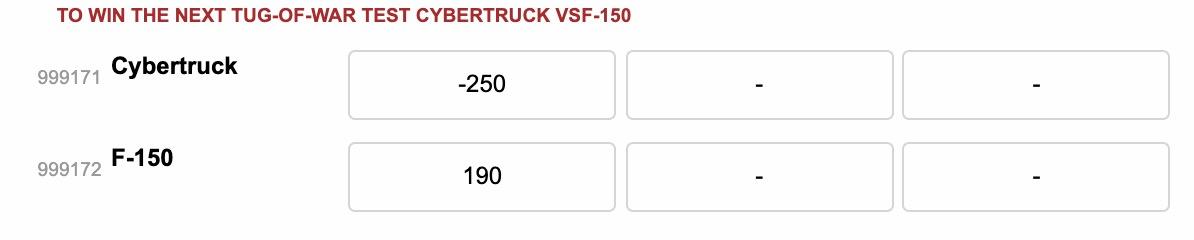 Tesla Cybertruck vs. Ford F-150 rematch gets betting odds ...