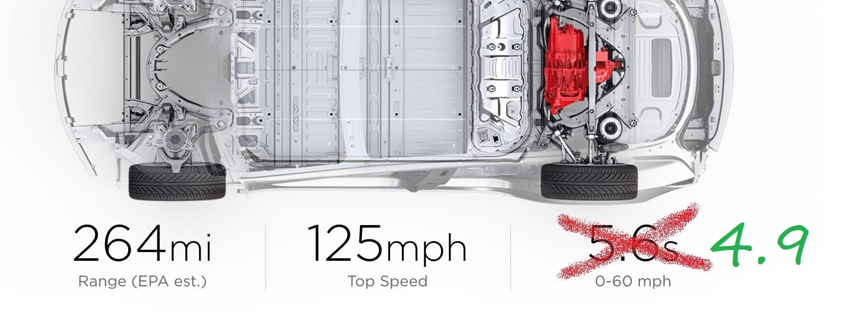 Tesla Model 3 Mid-range now goes 0-60mph in 4.9s, down from 5.6 at launch - Electrek