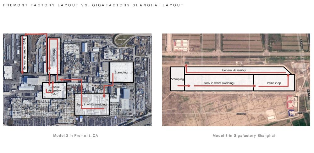 fremont vs shanghai factory giga china