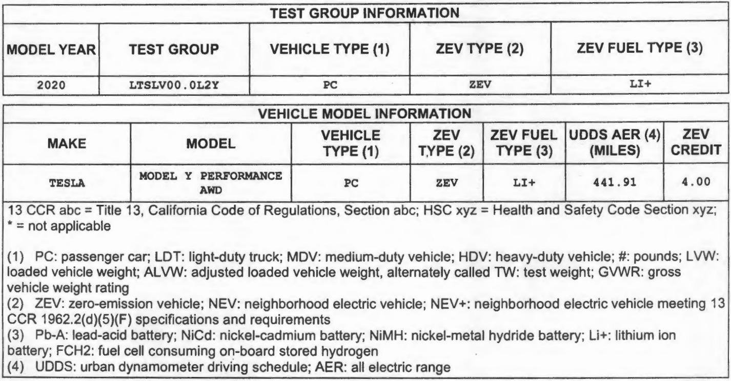 Tesla-Model-Y-CARB.jpg