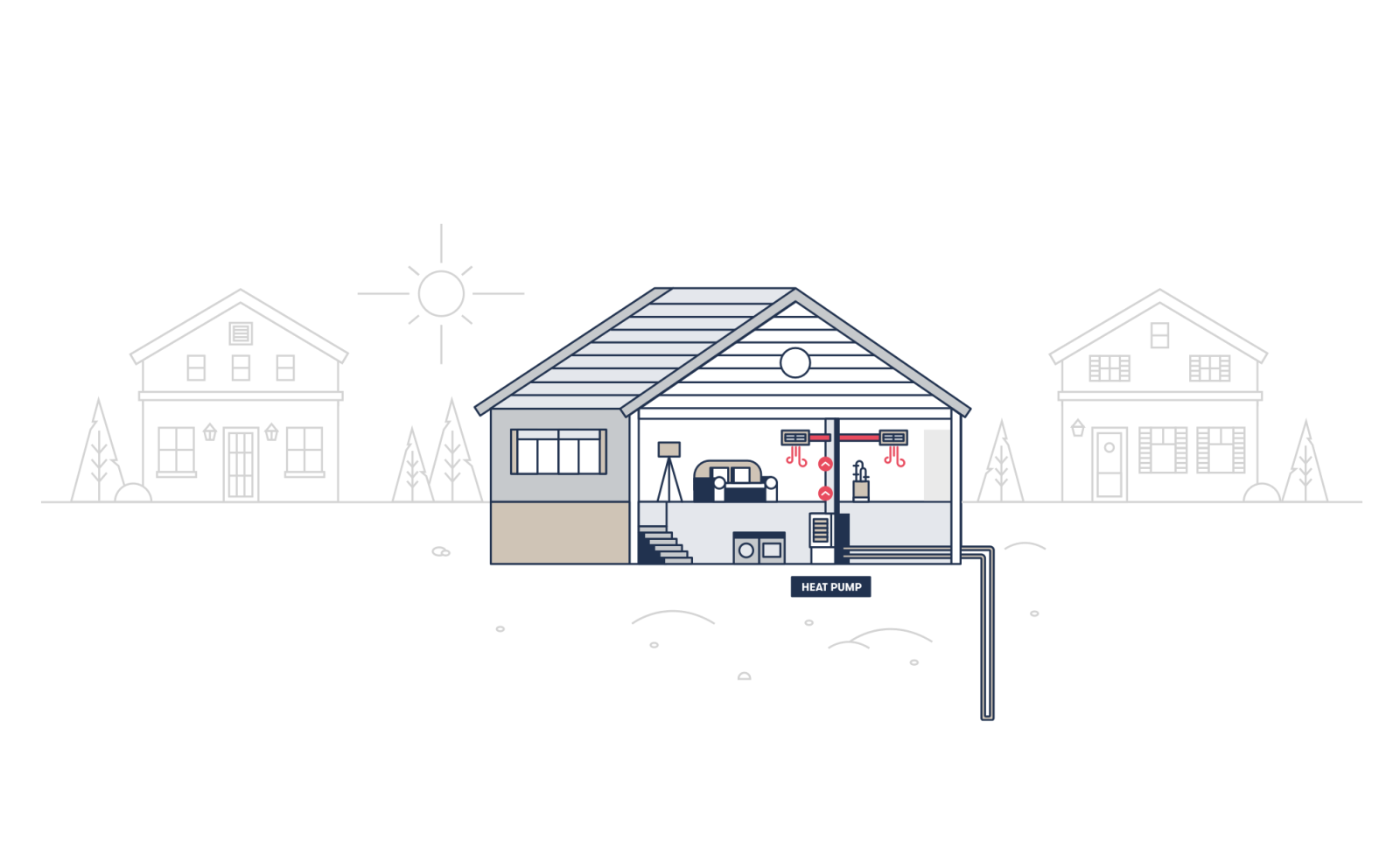 Homeowners are saving 50% on heating with Dandelion's geothermal system