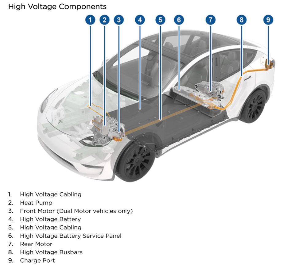 model y heat pump