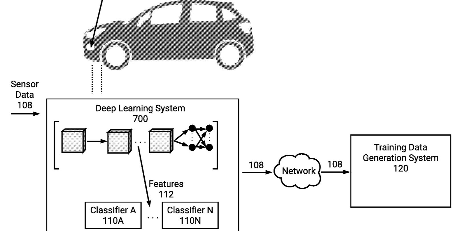 Tesla files patent for sourcing self-driving training data ...