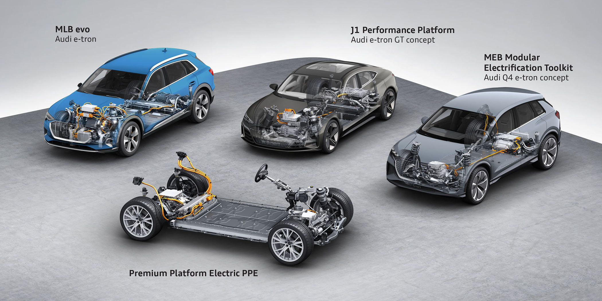 Audi electric platforms