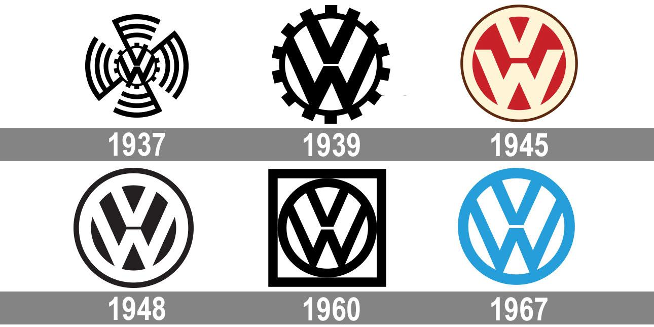 Old VW logos