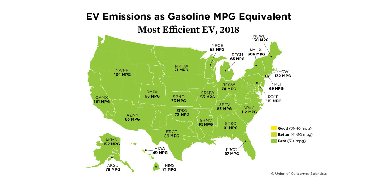 UCS map for EV - MPG equivalent