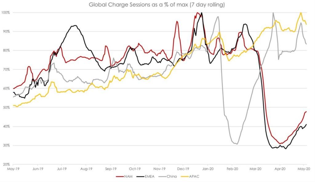 Tesla-shueprcharger-use-chart.jpg