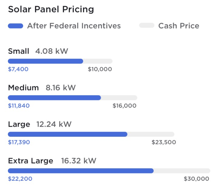 Tesla releases new solar panel, slashes prices - The Car ...
