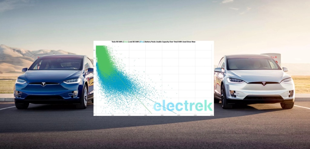 electrek.co