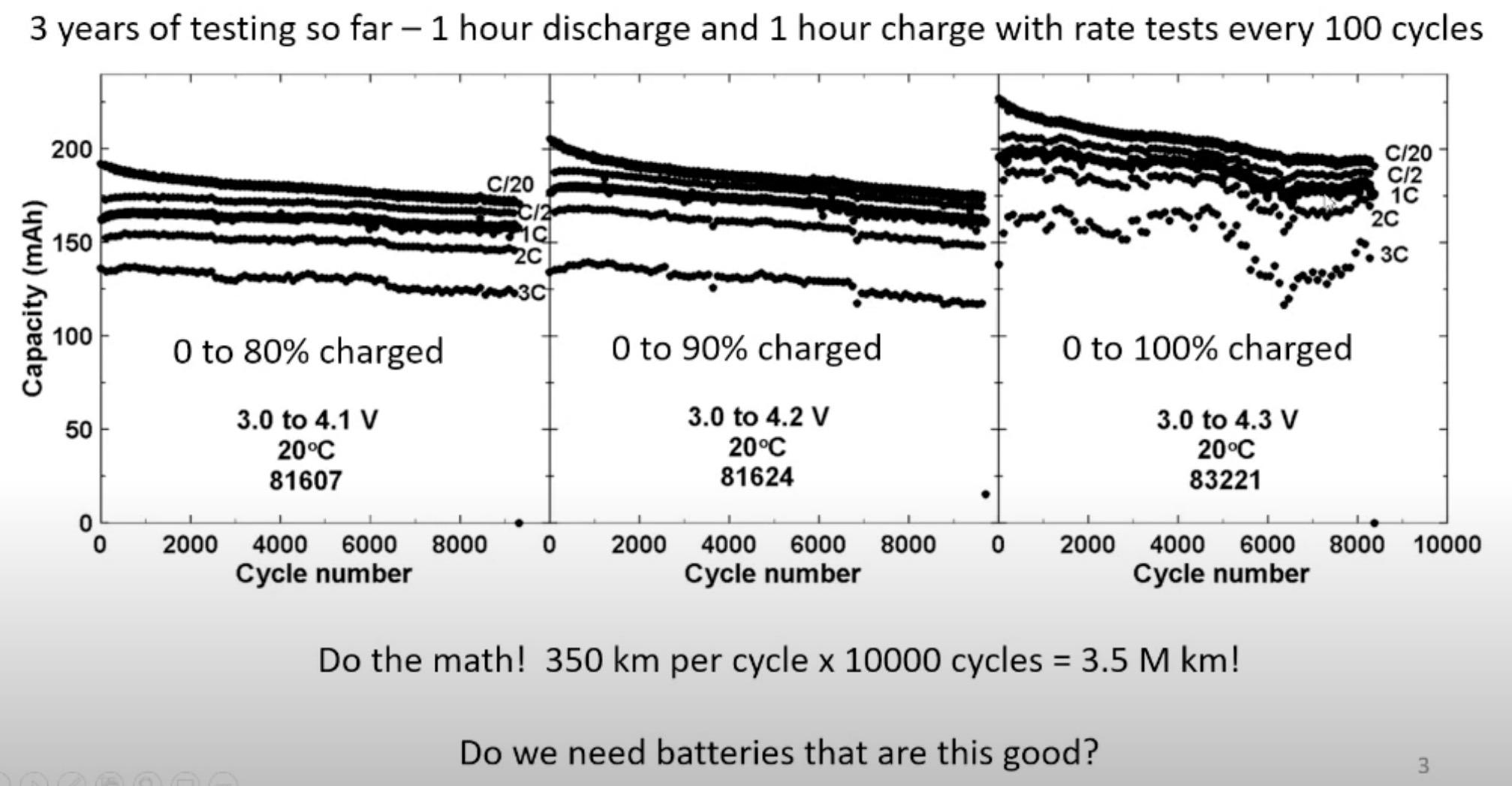 Resultado de la batería Tesla