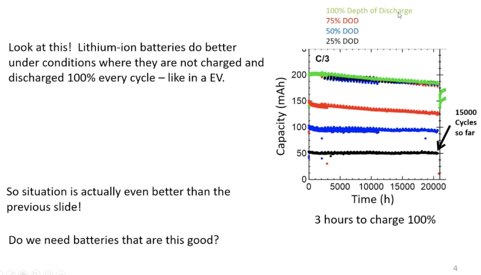 Estudio de la batería Tesla de próxima generación