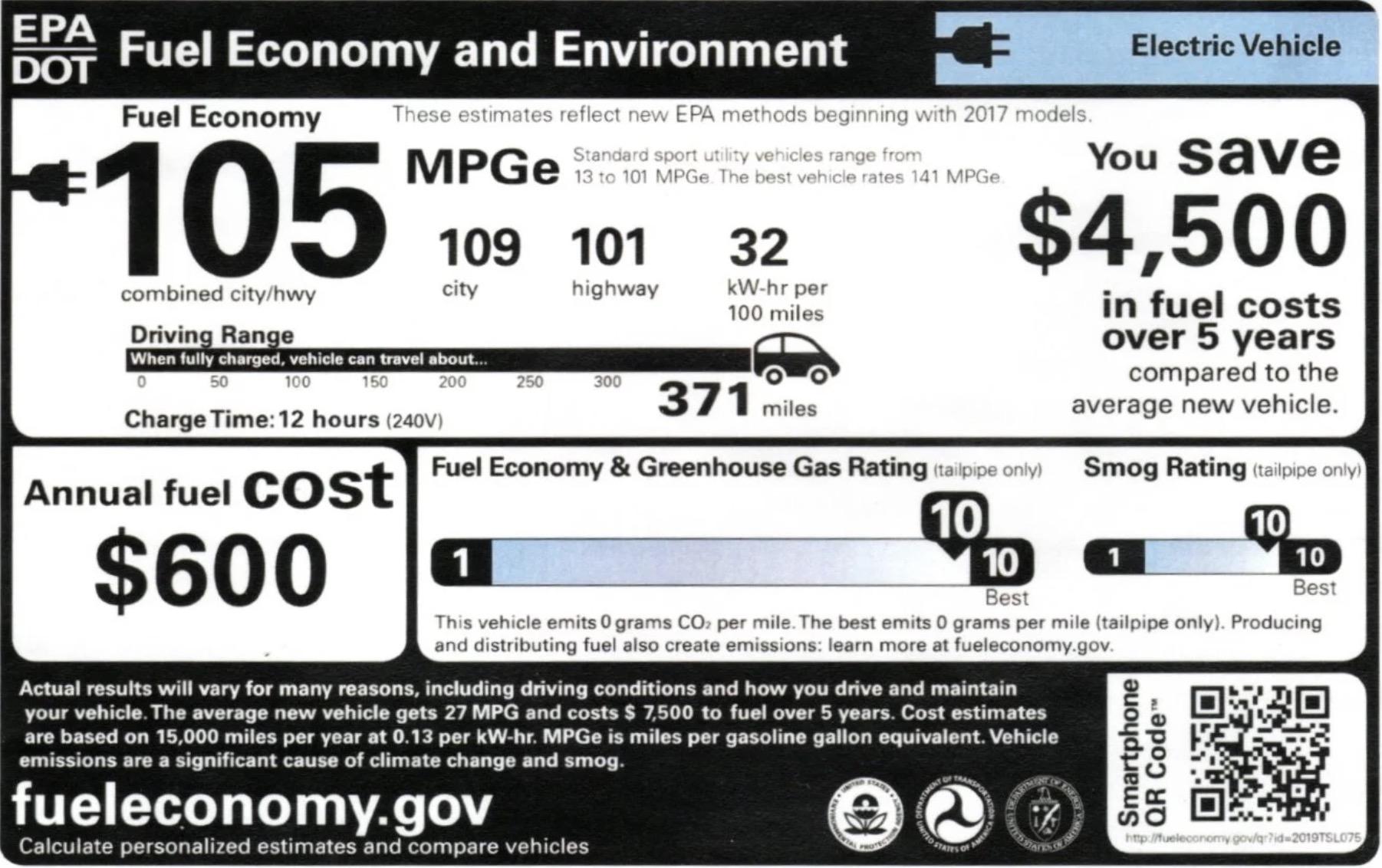 monroney sticker nálepka dojazd model x 2021