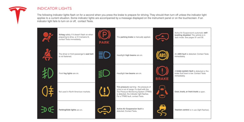 electric vehicle dashboard symbols