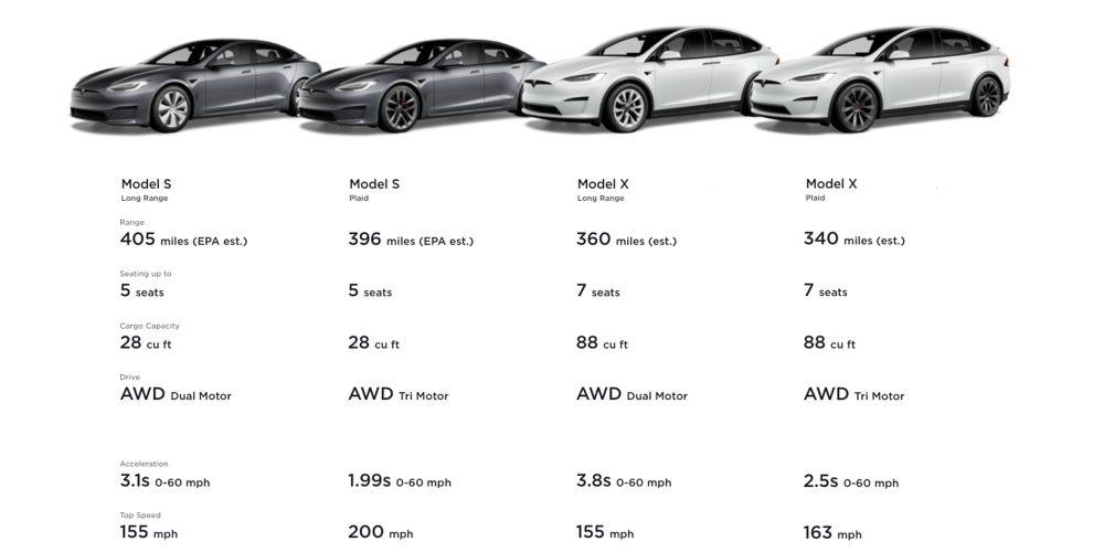 Tesla model x model s