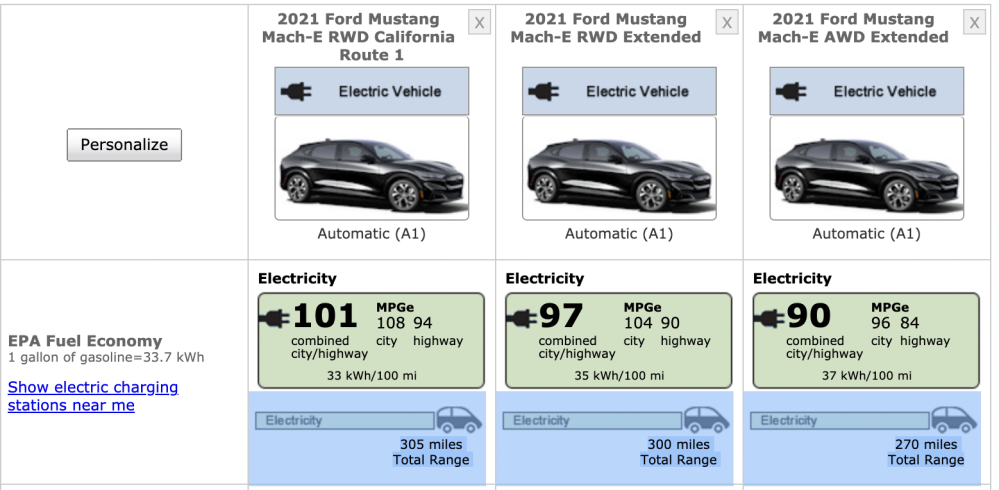 EPA-Mustang-Mach-E