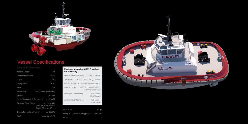 electric tugboat