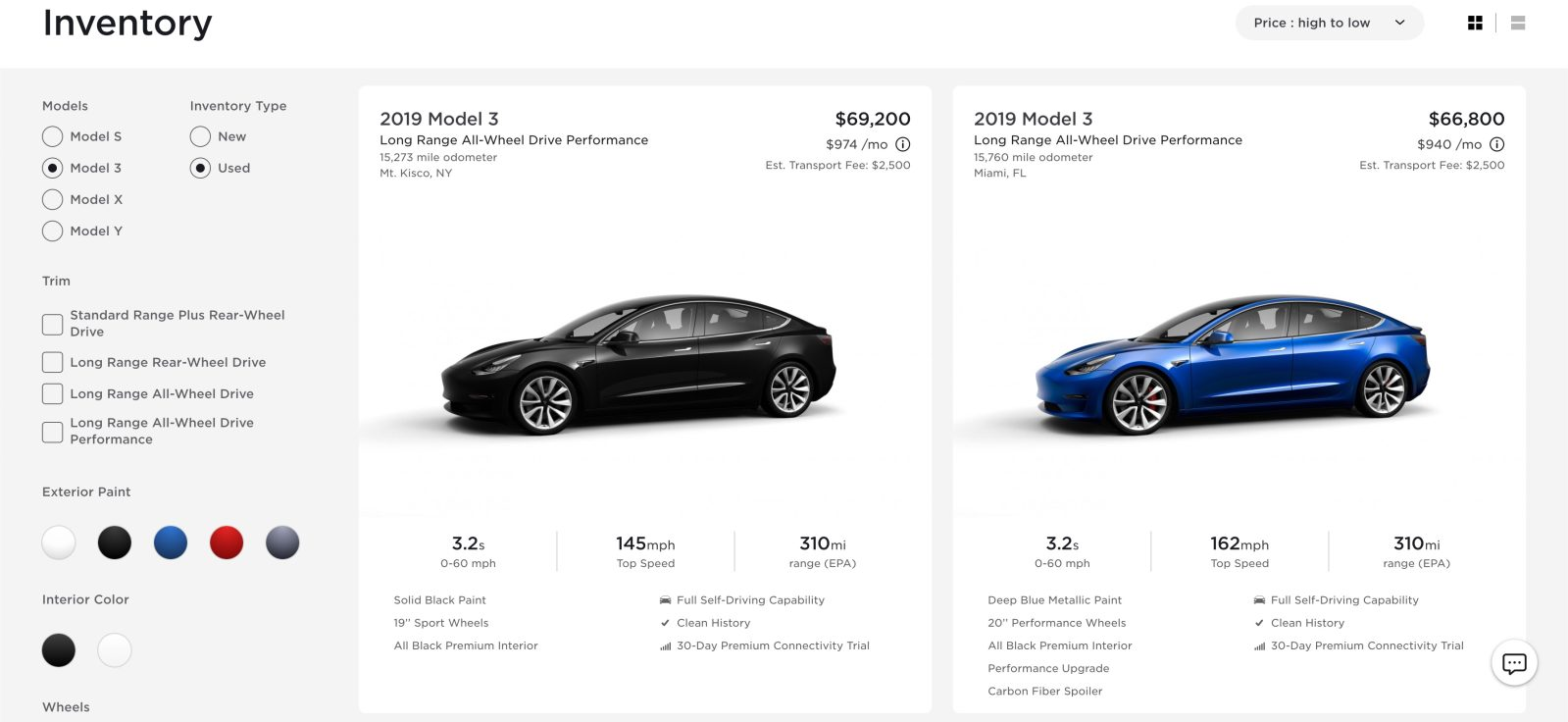 Tesla Model 3 is now the quickest-selling used car and sometimes even sells for higher price than new